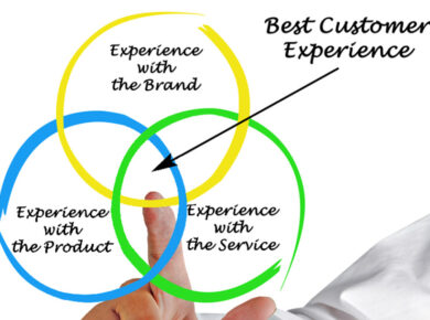 Best Customer Excperience