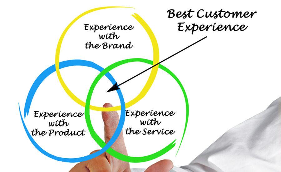 Best Customer Excperience